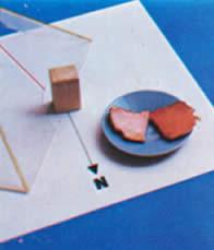 experiencia piramide